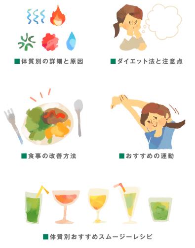 ■体質別の詳細と原因 ■ダイエット法と注意点 ■食事の改善方法 ■おすすめの運動 ■体質別おすすめスムージーレシピ