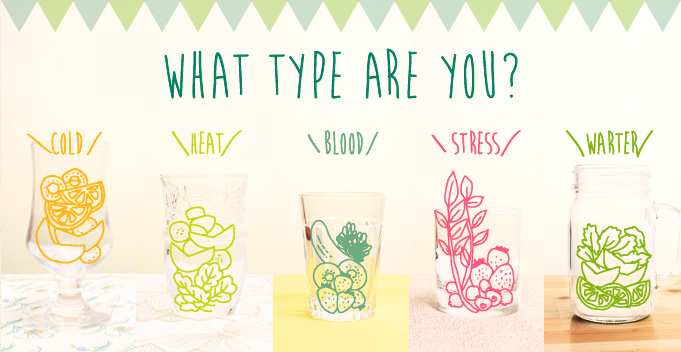 YOU ARE WHAT TYPE?